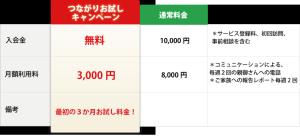 price_hyo