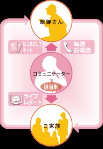 figure_feature_2020